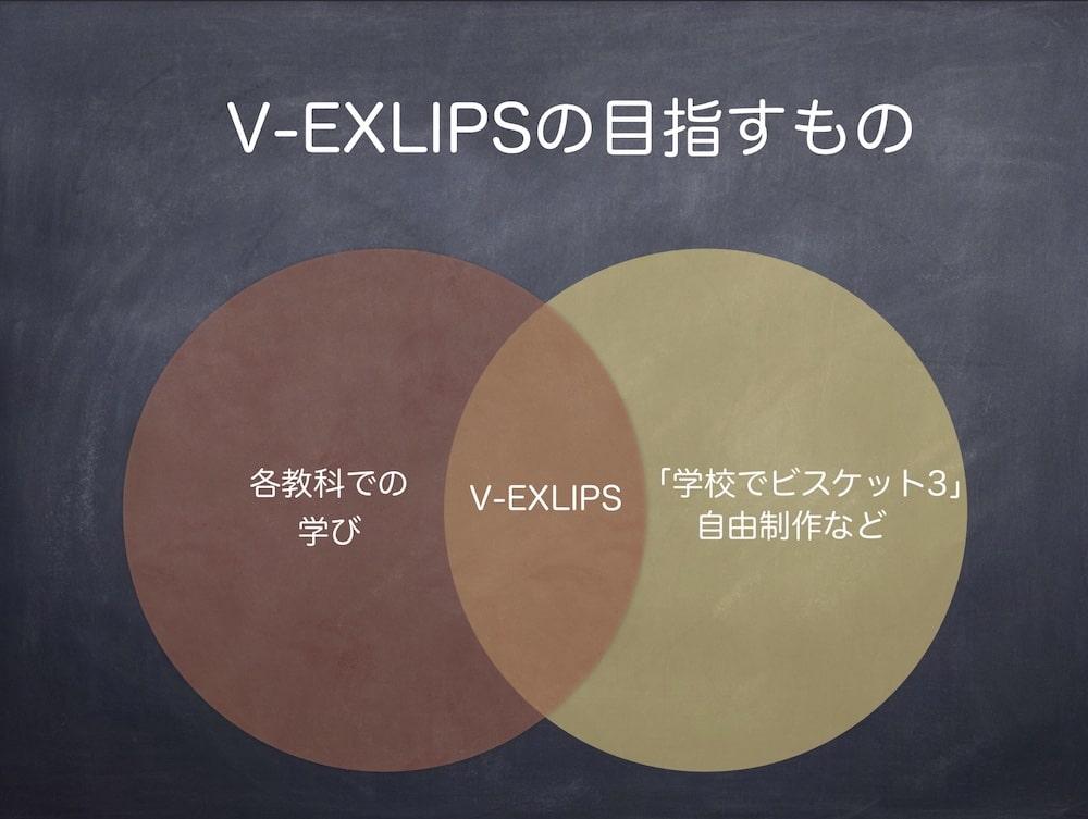 V-EXLIPSの目指すもの画像
