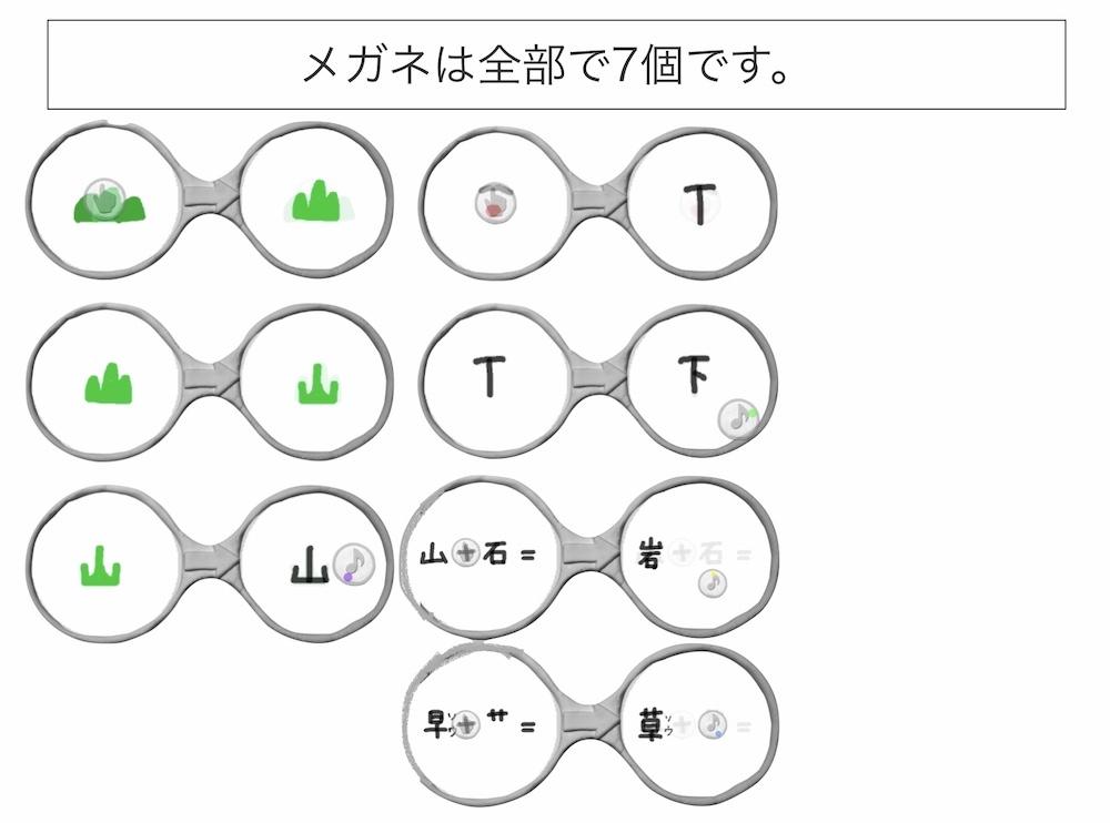 ビスケットで漢字の成り立ちメガネ画像